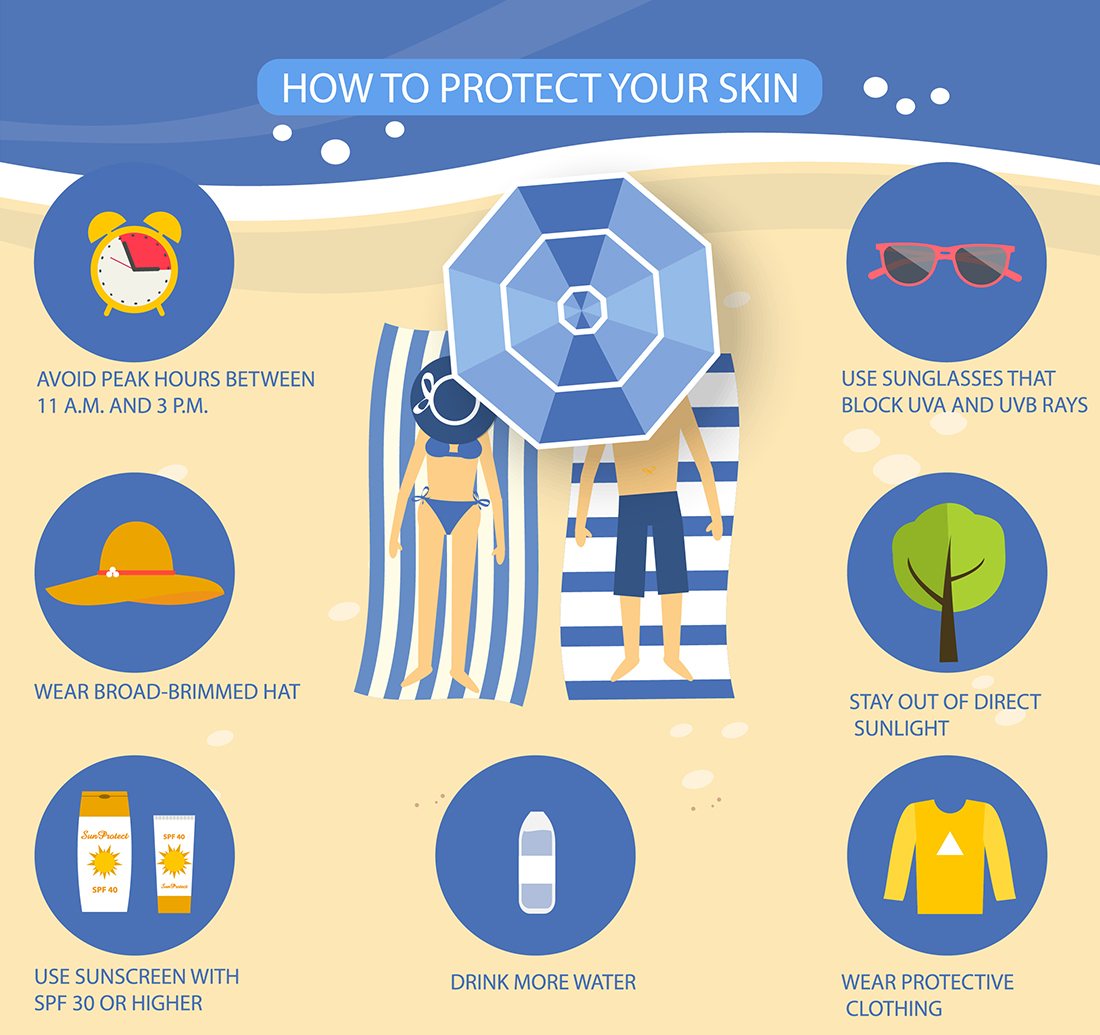 how to protect your skin infographic